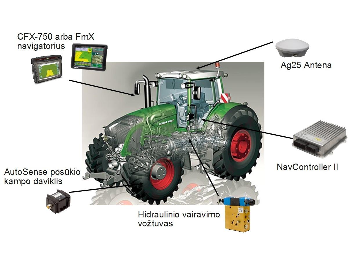 Automatinio vairavimo sistema Autopilot su CFX-750